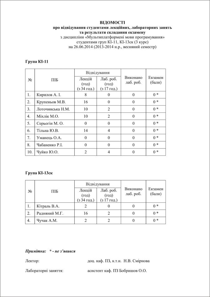 Выполнение учебного плана 2014-2017_004